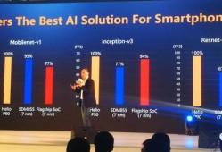 AI跑分排名第一 联发科Helio P90凭什么击败麒麟980、骁龙855?